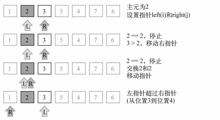 快速排序4