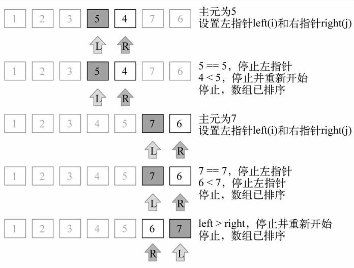 快速排序5